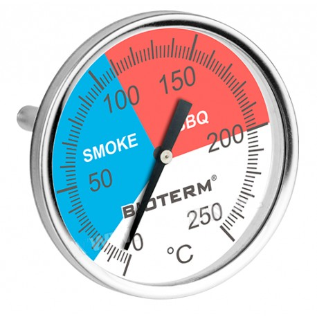 Two-in-one thermometer for meat cooking and smoking