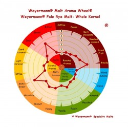 Rye malt Weyermann 4-10 EBC 5 kg